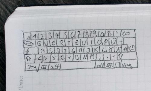 Zeichnung einer QWERT-Tastatur