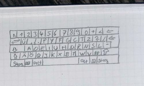 Zeichnung einer Dvorak-Tastatur