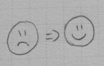 Freundlich, lächeln, lachen, frölich